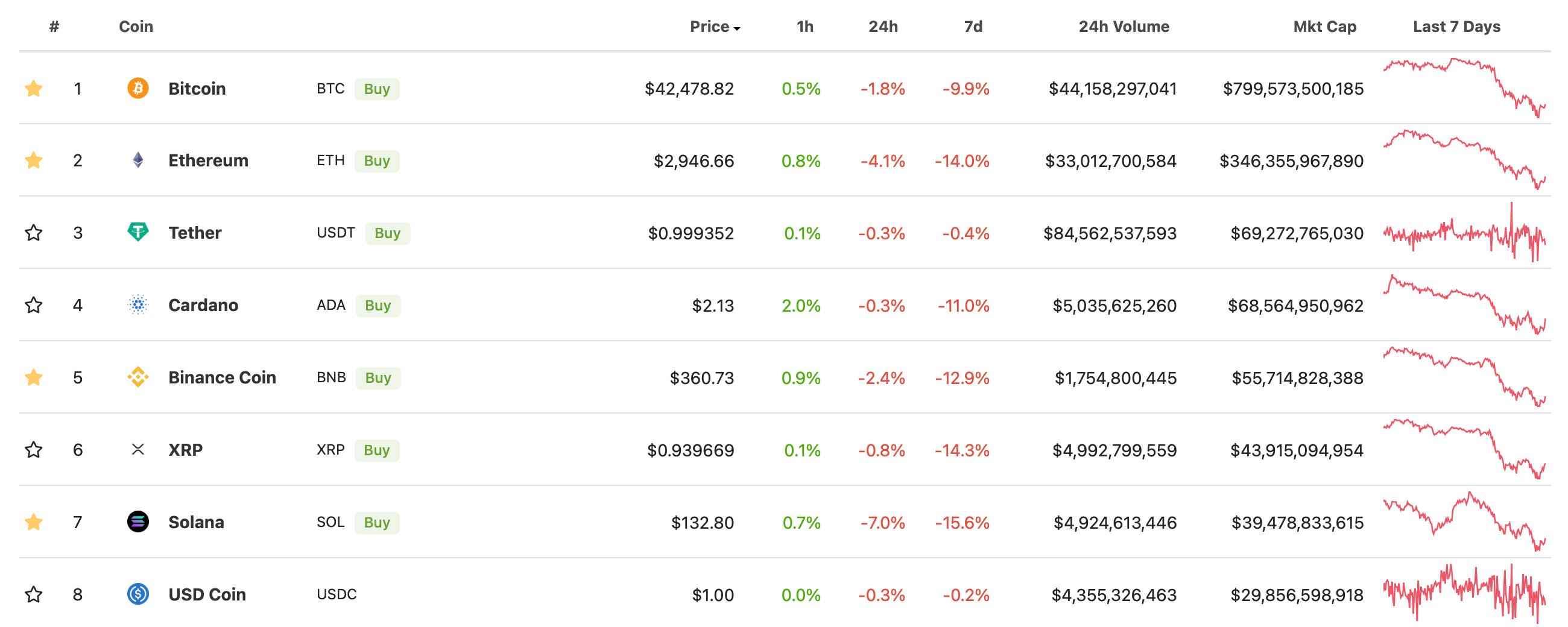 криптовалюты блокчейн монеты