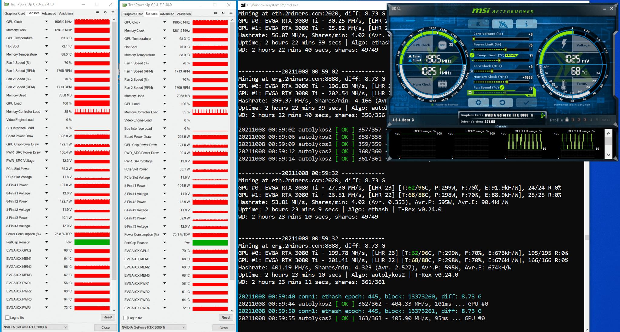 T-Rex Miner разблокирует 100 процентов хешрейта LHR-видеокарт Nvidia — правда или вымысел? Мы проверили