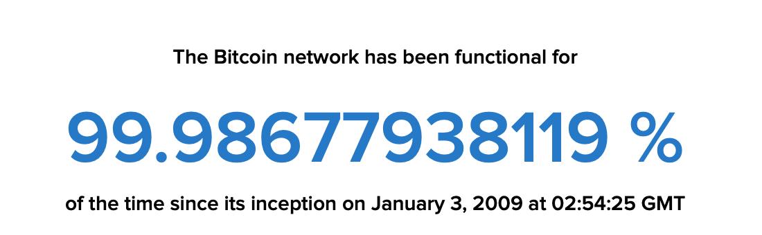 Платформы компании Facebook не работали несколько часов. Как на это отреагировало криптовалютное сообщество?